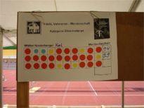 2003_veteranen-sm_niederberger_05